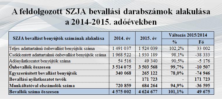 adobevallas2014-2015